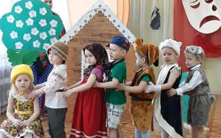 Характеристика театрализованной деятельности в детсаде