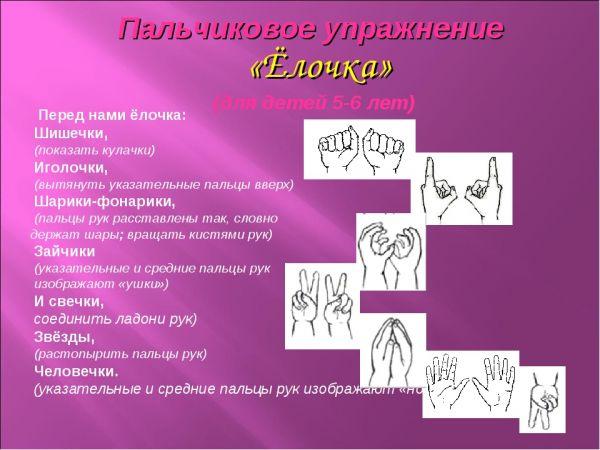 Пальчиковое упражнение Елочка